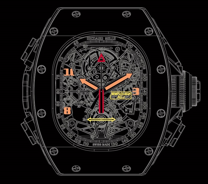 Richard Mille RM 50-02 ACJ Tourbillon Split Seconds Chronograph sketch